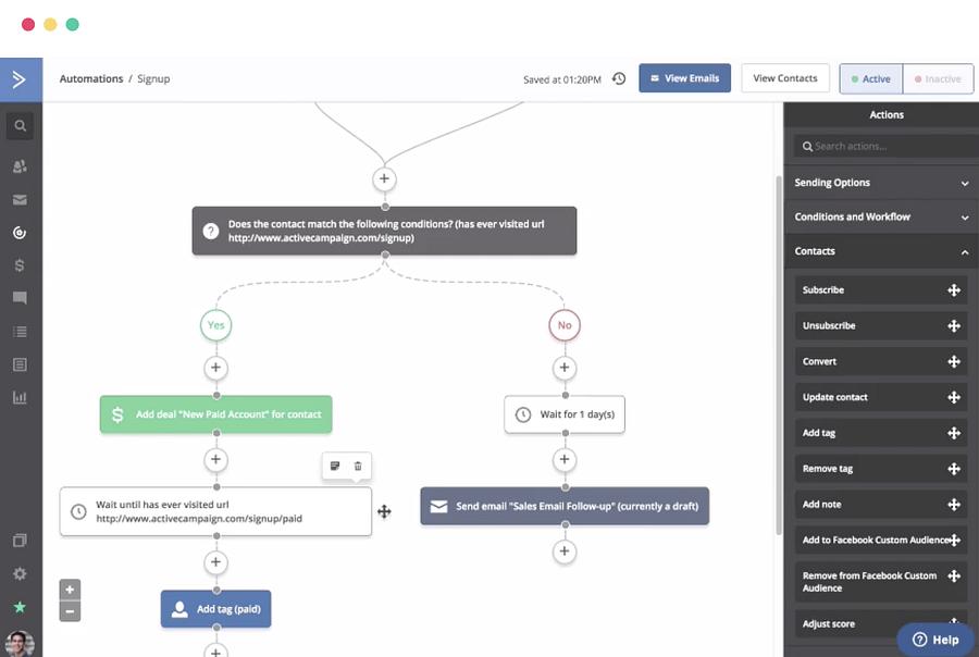 ActiveCampaign's Flowchart
