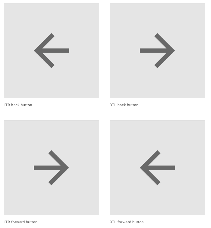 Left to Right and Right to Left interface
