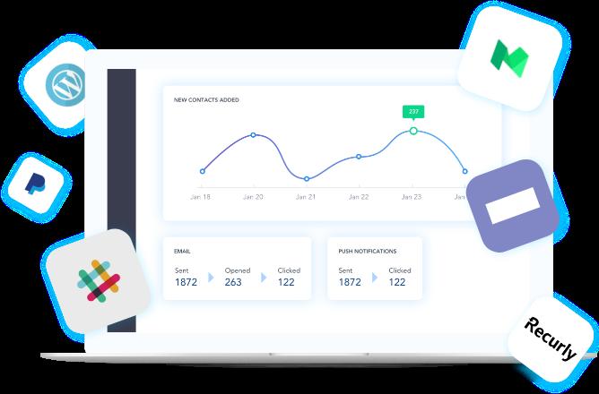 SendX analytics