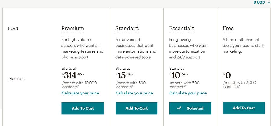 Mailchimp's pricing