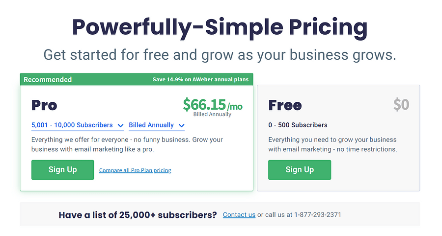 AWeber's pricing plans
