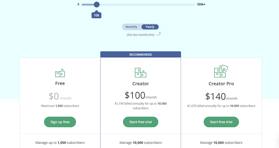 ConvertKit's pricing plans