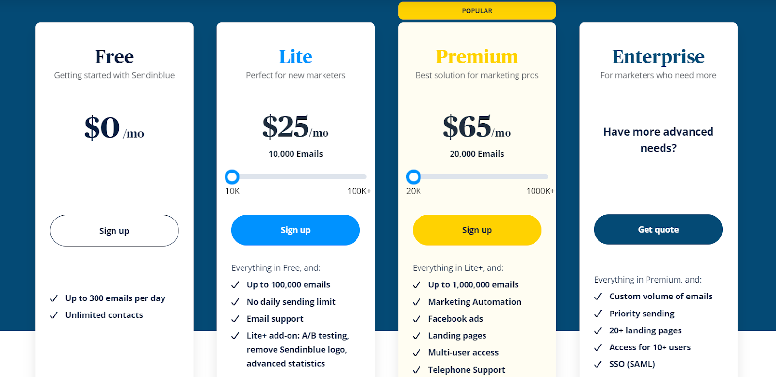 Sendinblue's pricing plans