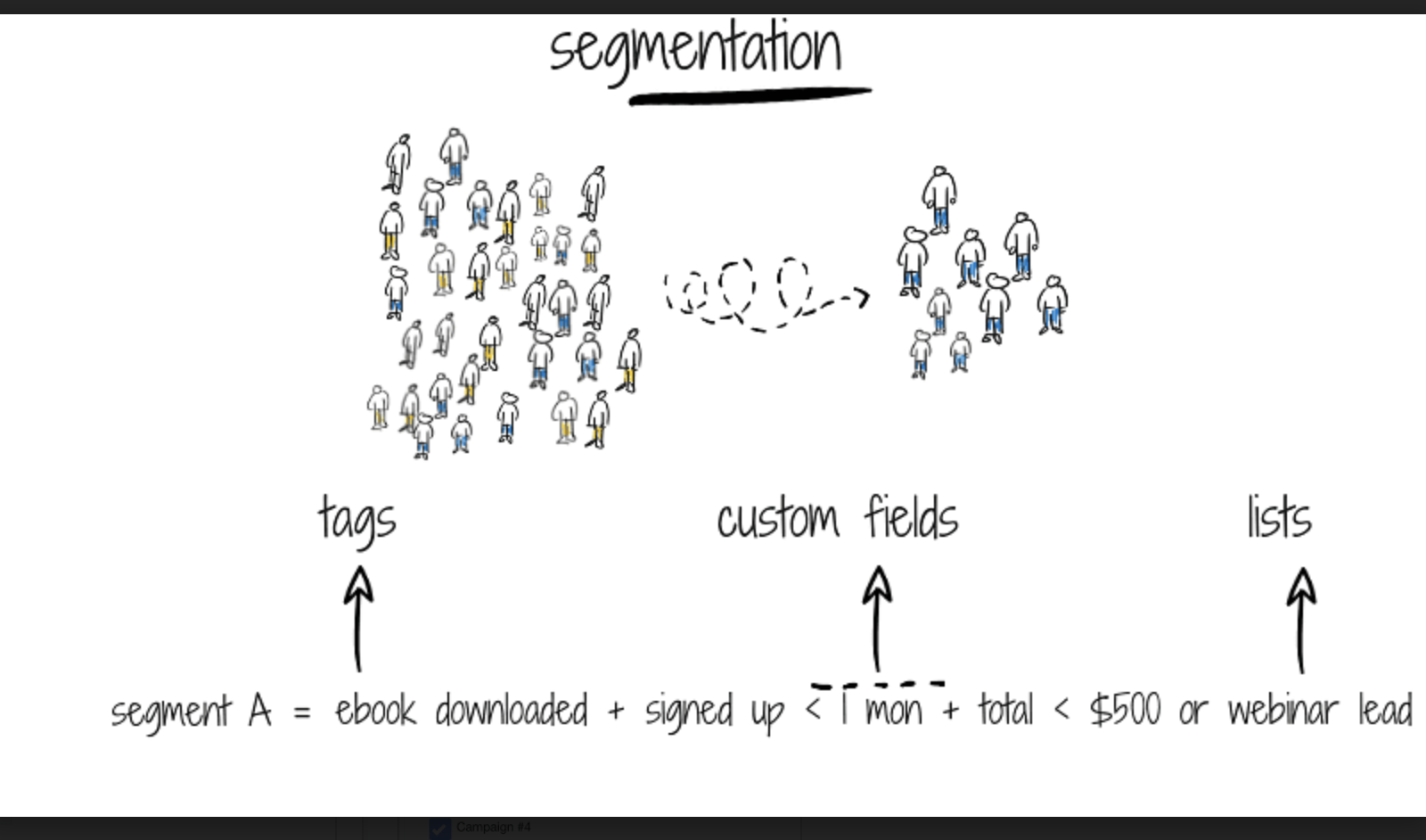 Segment your audience