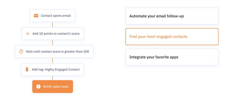 Contact segmentation using ActiveCampaign